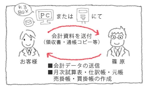 kityou_daikou.png